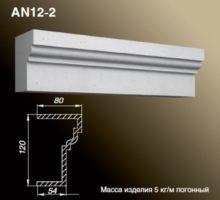 AN12-2