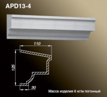 Подоконник APD13-4