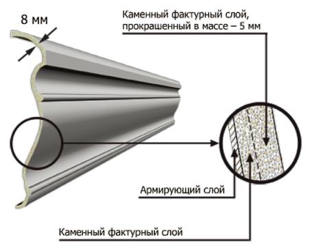 polimerbeton-006